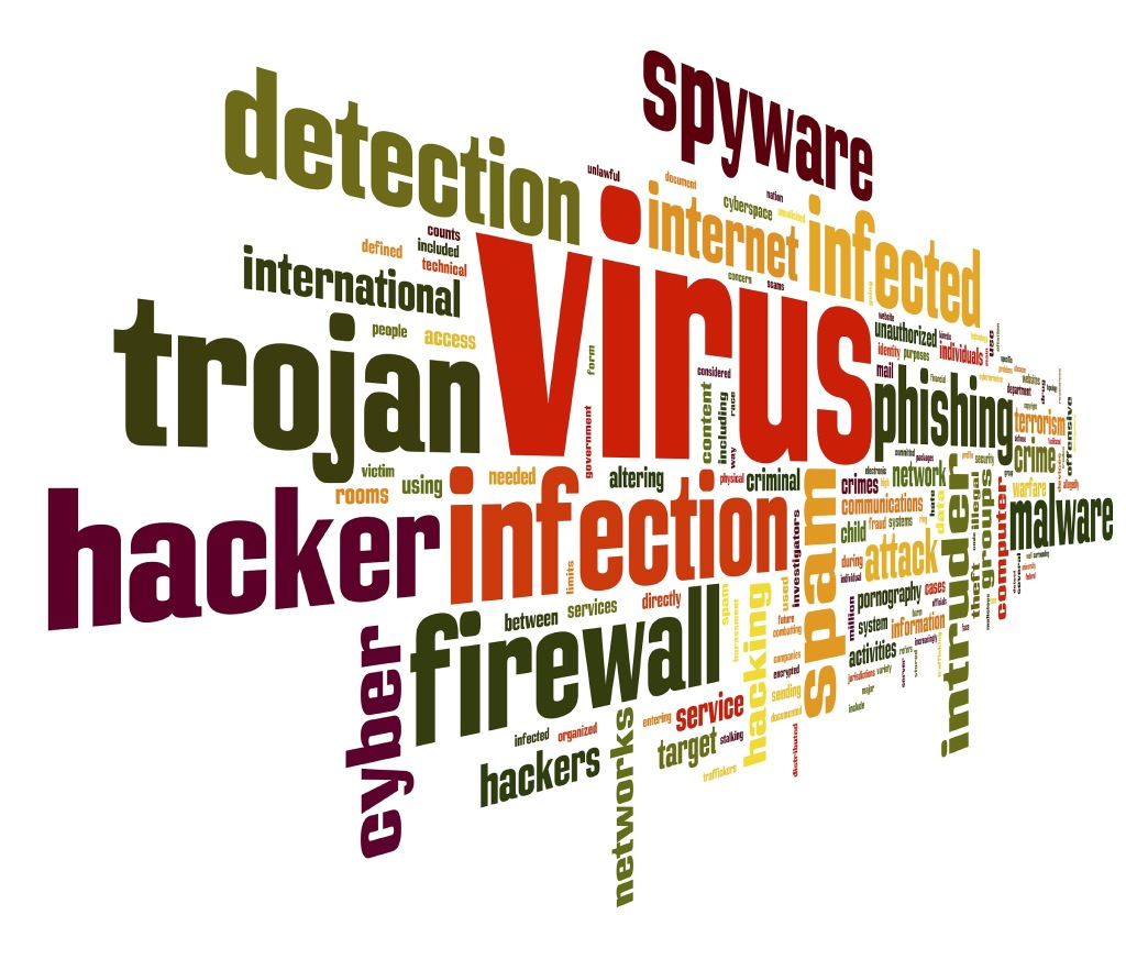 How to protect yourself against malicious software